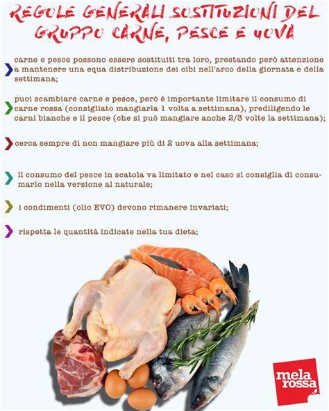 carne alimentazione carne pesce uova la guida per sostituirli nella dieta