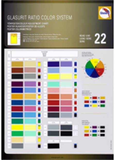 color adjustment charts for automotive refinish paints glasurit