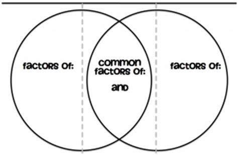 venn diagram foldable printable gcf printable venn diagram foldable multiples and