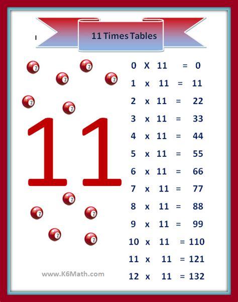 printable individual times tables free worksheets 187 timetables math free math worksheets
