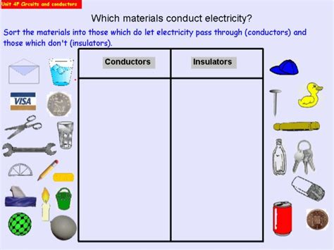 uses of electrical conductors circuits and conductors
