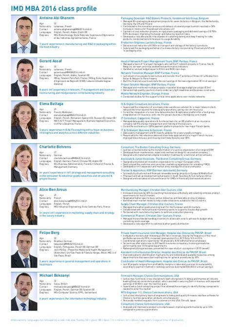Imd Mba 2013 Class Profile by Imd Mba Class Profiles