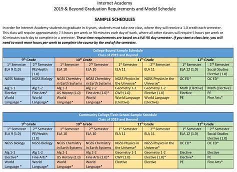 State Mba Class Schedule by Class Of 2019 Beyond Sle Schedule Academy