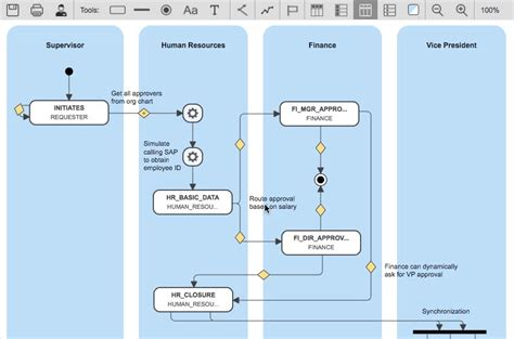 javascript workflow designer workflow designer javascript phpsourcecode net