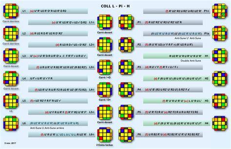 tutorial rubik 4x4 pdf alternatives parit 233 4x4x4 le rubik s cube pour tous