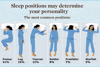 What Does Your Sitting Position Talk About Your Personality Sleeping Positions Meaning And Signs From Experts Sweet