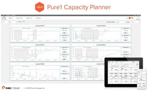 Storage Capacity Planning Spreadsheet by Storage Weaves 3d Tlc Nand Flash Memory Into Storage Mix