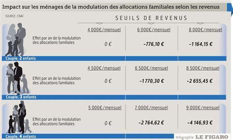 Allocations Familiales Plafond by Une Famille Sur Dix Sera Touch 233 E Par La Baisse Des