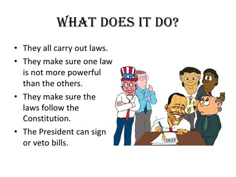 What Does The President S Cabinet Do by Executive Branch Power Point
