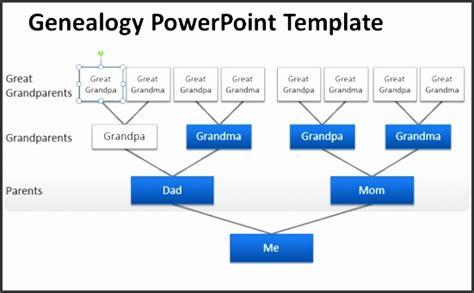 10 Free Genogram Templates Sletemplatess Sletemplatess Genogram Template Powerpoint