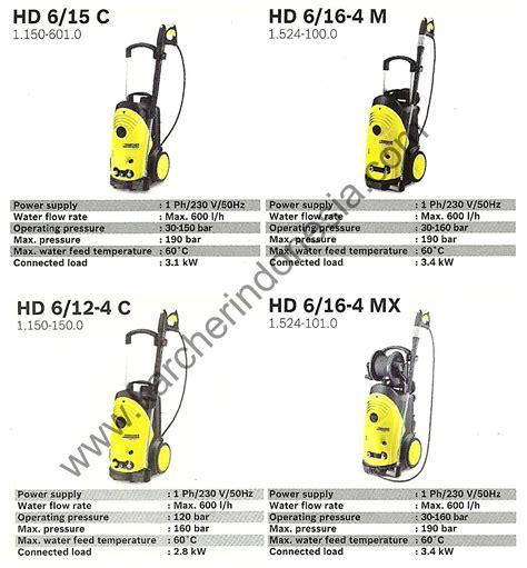 Karcher Hd 6 16 4 M High Pressure Cleaner karcher jet cleaner hd 6 12 4c karcher hd 6 15c hd 6 16 4 m mx karcher professional high