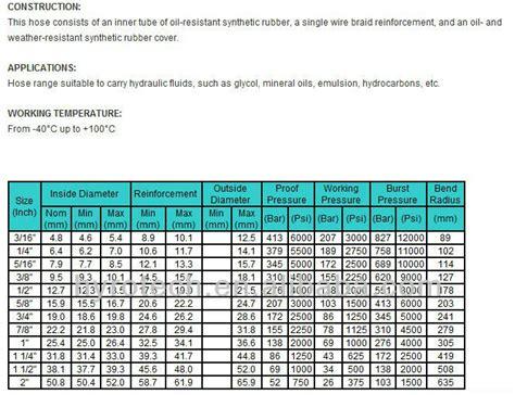 Standard Garden Hose Size by Russia Standard Rubber Hose Hydraulic Hose Sae100 R4