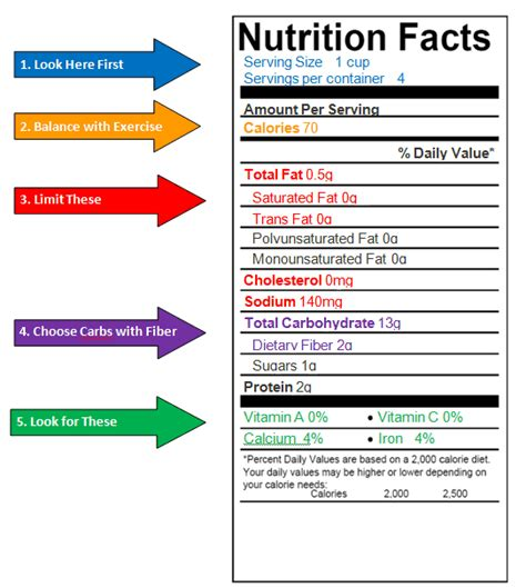 printable nutrition labels healthy monday serve up a healthy portion be active decatur