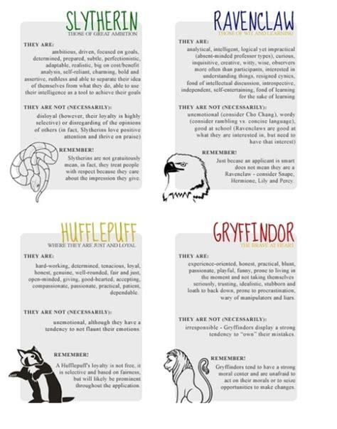 harry potter house traits best 25 hufflepuff characteristics ideas on pinterest harry potter houses traits