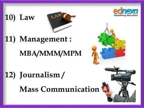 Mba In Journalism And Mass Communication by Expert Advice After 10th What Next