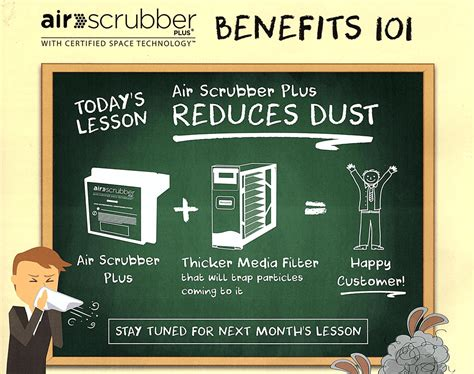 air scrubber laundry pro the benefits of the air scrubber plus