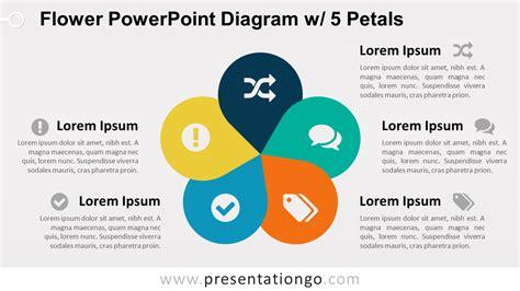 Flower Powerpoint Diagram W 5 Petals Presentationgo Com Powerpoint Use Diagram Template
