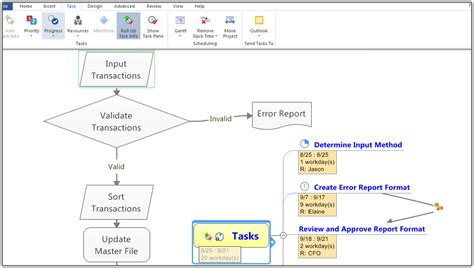 mindmanager templates mindmanager