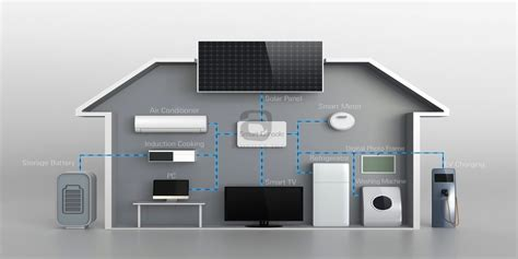 smart home systems home automation and smart home systems control4
