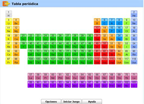 tablas ritmicas 2012 martha aguilar qu 205 mica educaci 211 n secundaria tabla peri 211 dica