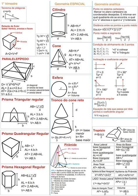 figuras geometricas formulas m 225 s de 25 ideas incre 237 bles sobre formulas geometricas en