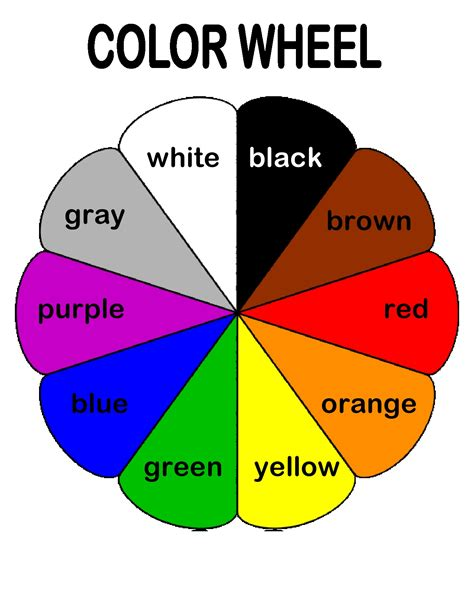 color wheel with names the color wheel helps preschoolers associate basic colors
