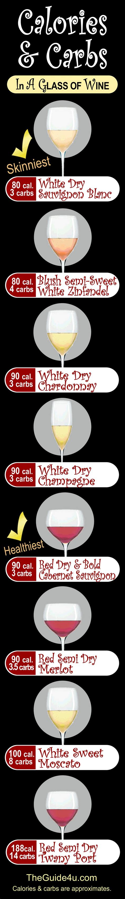 carbohydrates wine 75 best images about carbohydrate balance on