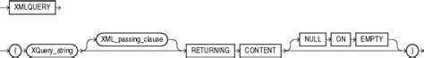 oracle xmltable tutorial index of sidhanti tutorials oracle b28359 01 appdev 111
