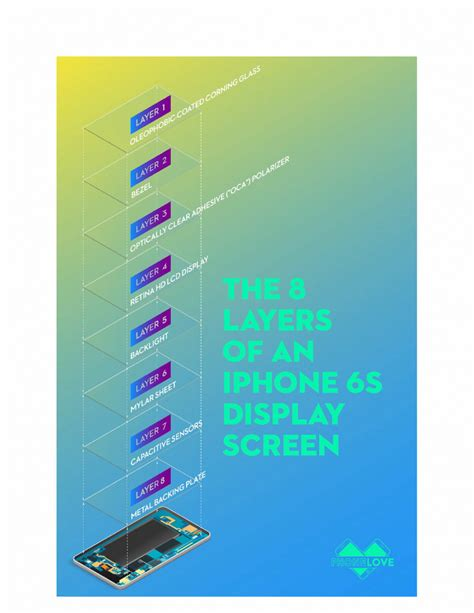 iphone repair near me the 8 layers of an iphone 6s display screen phone