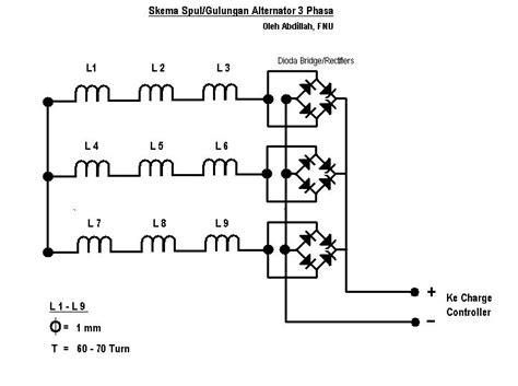 dioda dinamo genset dioda generator listrik 28 images sma negeri 9 medan sumber sumber listrik baterai generator