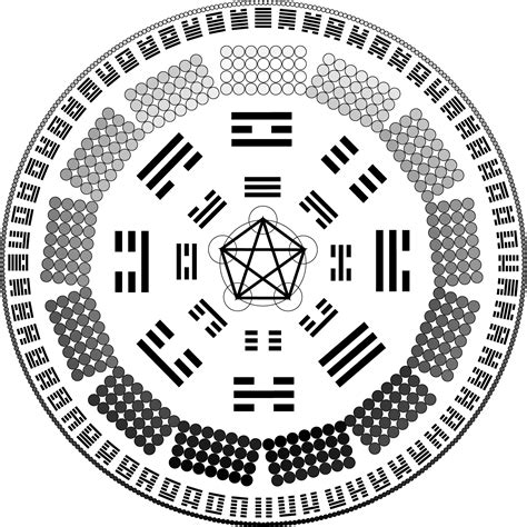 libro the complete i ching the truth about spontaneous chi kung jinns demonic possession