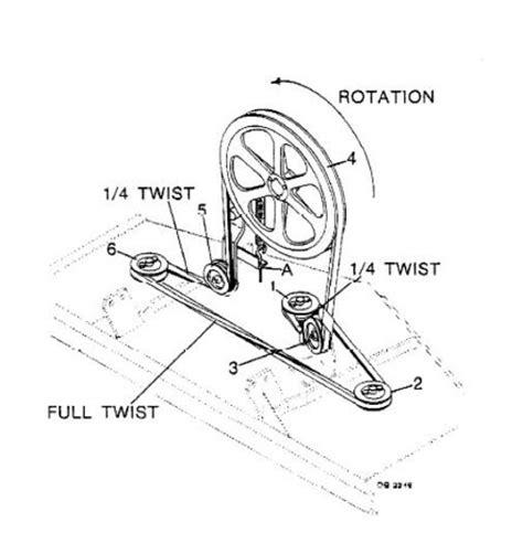 woods finish mower belt diagram mower ford 9n 2n 8n