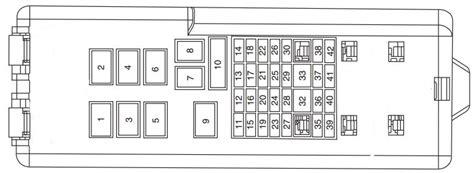 1996 mercury fuse box diagram wiring diagram schemes