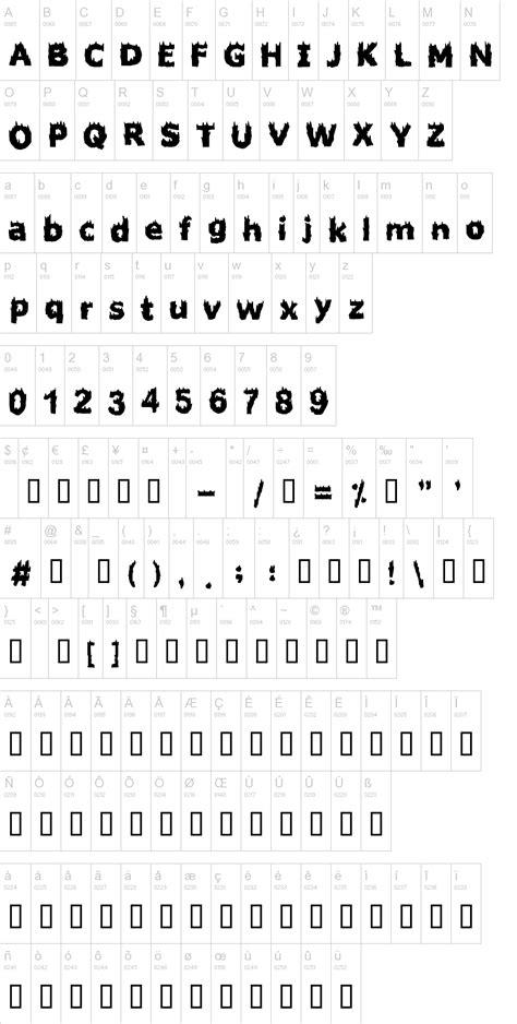 Firestarter Font Dafont Com | firestarter font dafont com