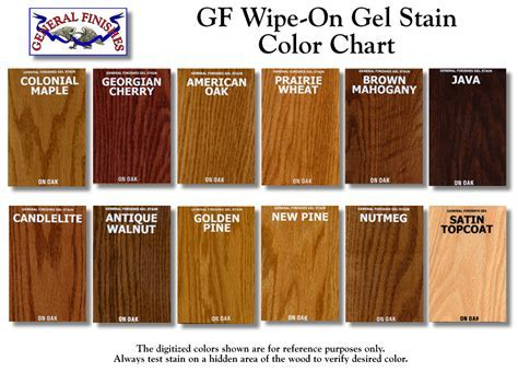 General Finishes Gel Stains on Pinterest   General