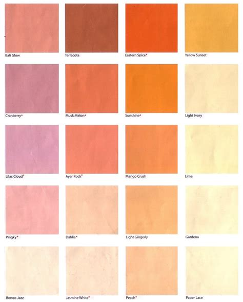 tips memberikan paduan warna  indah  dinding