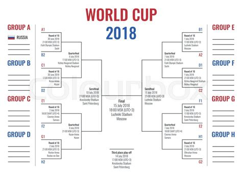 World Cup Table 2018 World Cup 2018 In Russia Stage And Road To