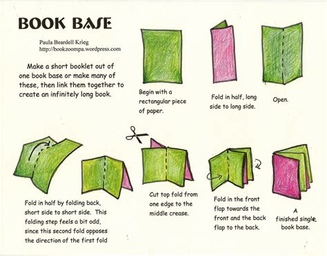 Paper Booklet Folding - blizzard book post 3 pages playful bookbinding and
