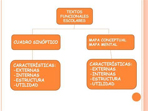 imagenes de textos funcionales escolares taller de lectura y redaccion ii ppt descargar