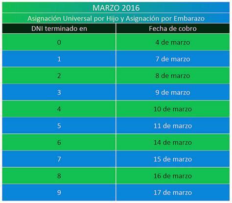 asignacion universal por hijo calendario de cobro mayo 2016 calendario de cobro asignacion monotributista