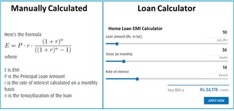 housing loan interest rate calculator how to calculate emi on home loan mortgages quora