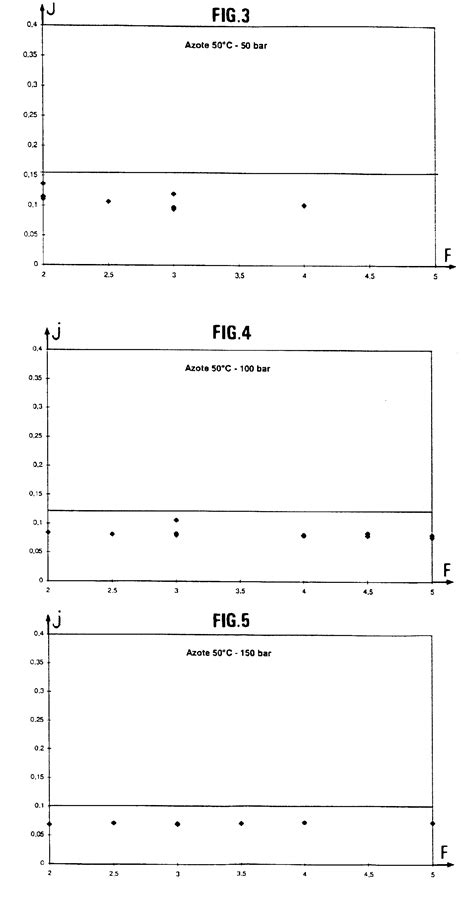 resistor temperature coefficient tc1 tc2 patent ep1046909a1 method and apparatus for determining the joule thomson coefficient of a