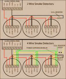 smoke alarms in series wiring diagram smoke circuit and schematic wiring diagrams for you stored