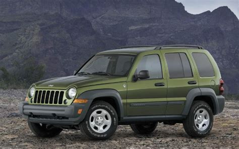 2004 Jeep Grand Recalls Chrysler Will Recall Disputed Jeep Grand And