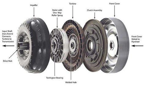 torque converter problems signs     fix