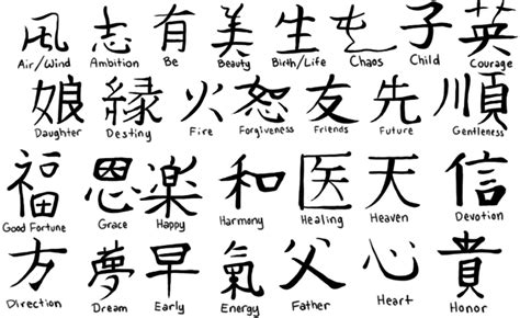 kanji tattoo symbols meanings and translations japanese kanji tattoo meanings interesting kanji