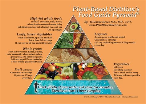 a southern s guide to plant based recipes from the vegan soul that won t make you books the plant based food guide pyramid and plate plant based