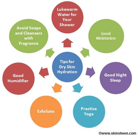3 hydration tips causes of skin hydration get rid of skin