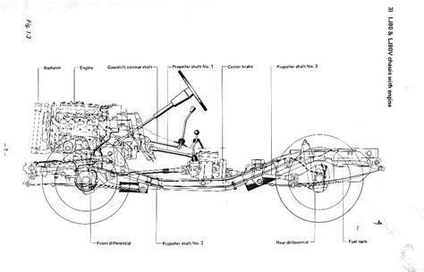Suzuki Sj410 Workshop Manual Free Jimny Manual Book 1 Jimnyq