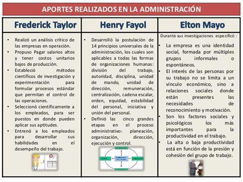 aportes a salud parafiscales y pension colombia aportes parafiscales 2016 en colombia aportes